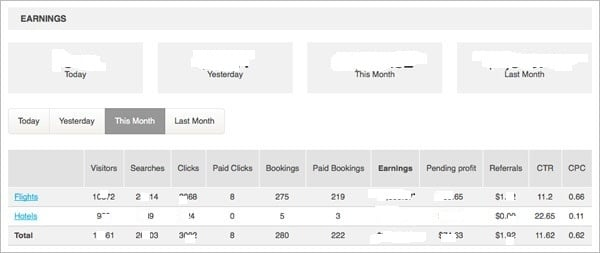 TravelPayouts income report