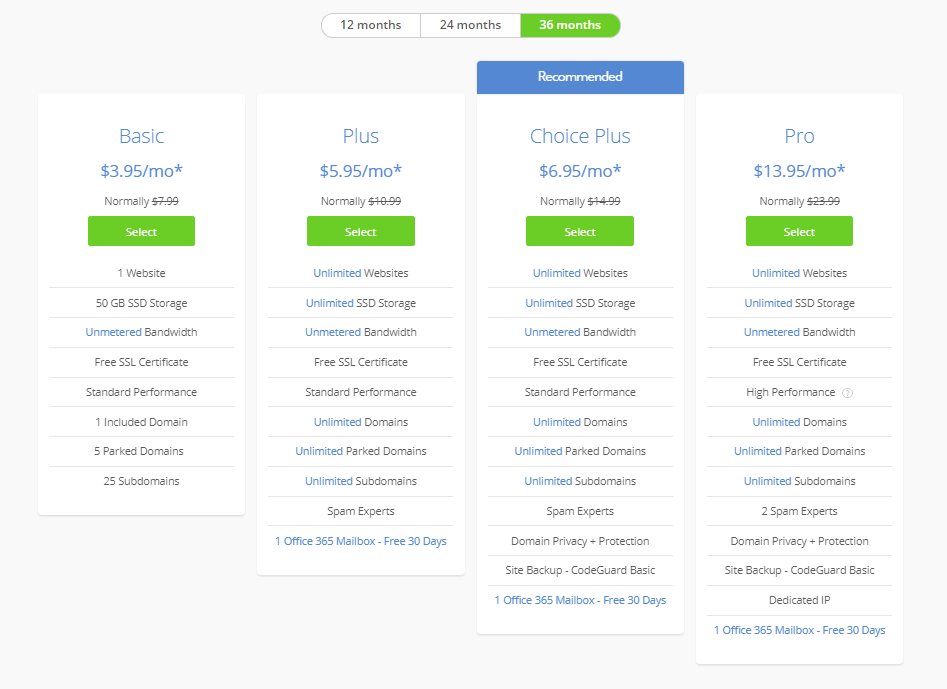 Bluehost is another best sitegroud hosting alternatives