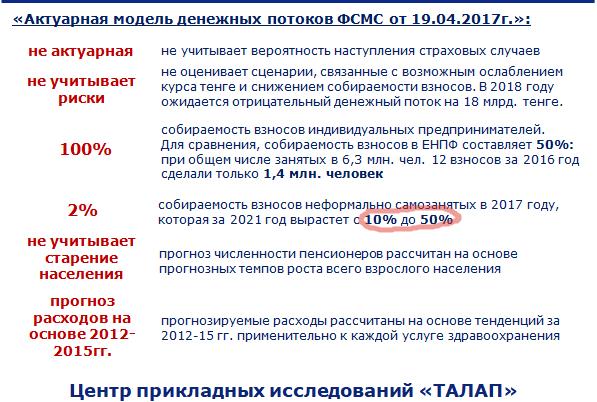 Шок! В Казахстане вводят системы обязательного медицинского страхования