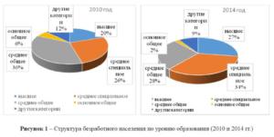 Байбек, аким Алматы, безработица в Казахстане