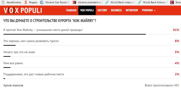 Байбек Алматы
