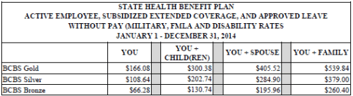 2014 State Health Benefit Plan