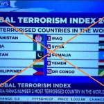 Misleading 2020 global terrorism ranking resurfaces online