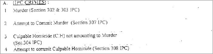 IPC Crimes