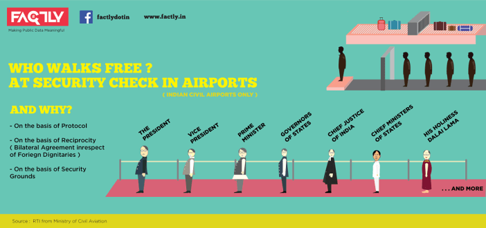 Security-Check-Excemtpions-at-Indian-Airports-Infographic