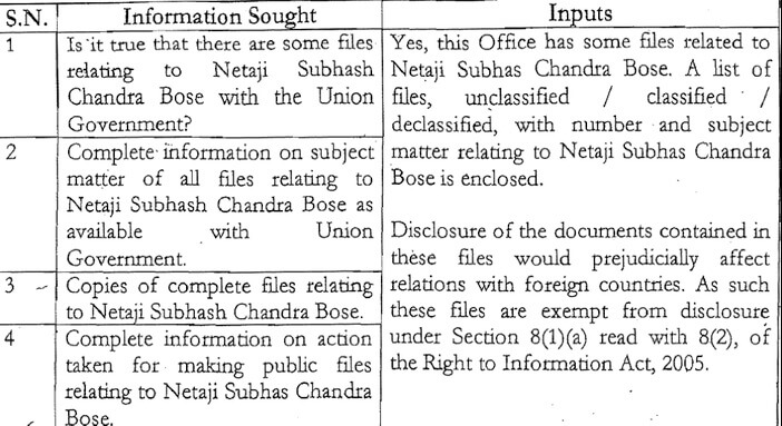 netaji_declassified_files_-_government_response