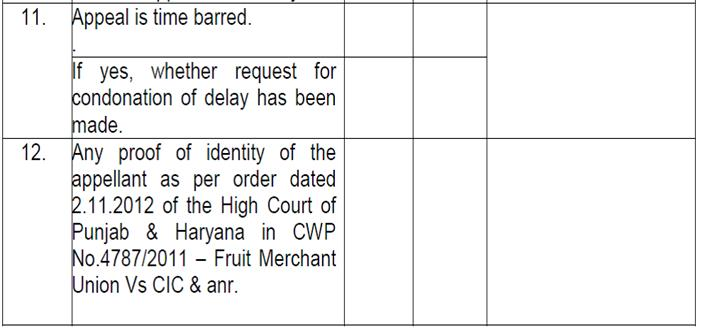 central information commission cases_cic insist id proof