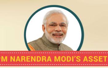 Narendra Modi's Assets_featured image
