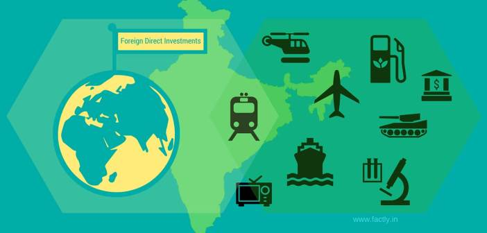 sectors in which FDI is allowed in India factly featured image