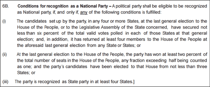 Conditions for Recognition as a National Party in India