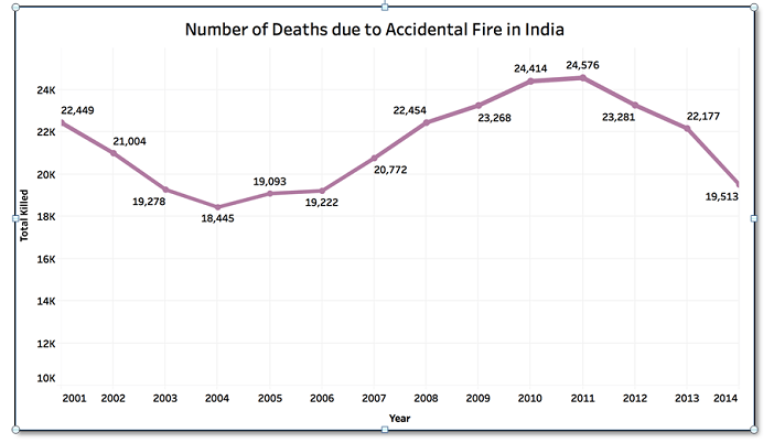 fire-accidents-in-india_2