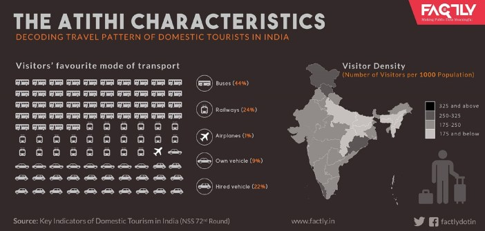 domestic-tourists-in-india
