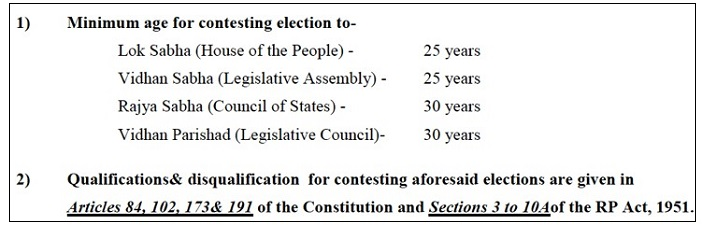 Candidates contesting in Assembly or Parliament Elections_1