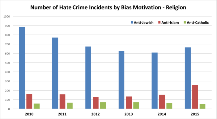 Hate Crime in America_5