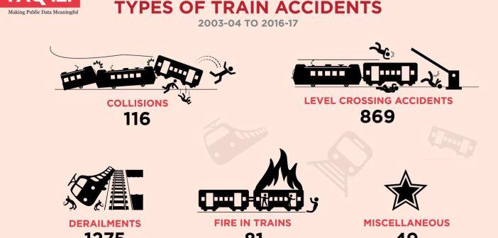 roportion of derailments