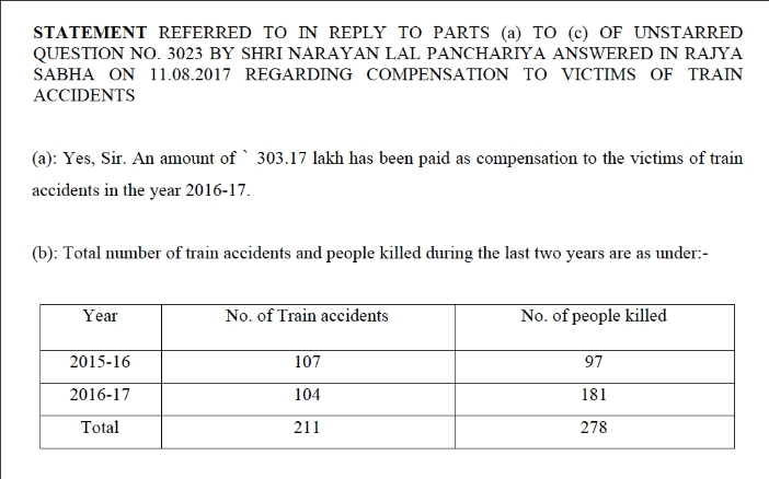 people killed in train accidents_2