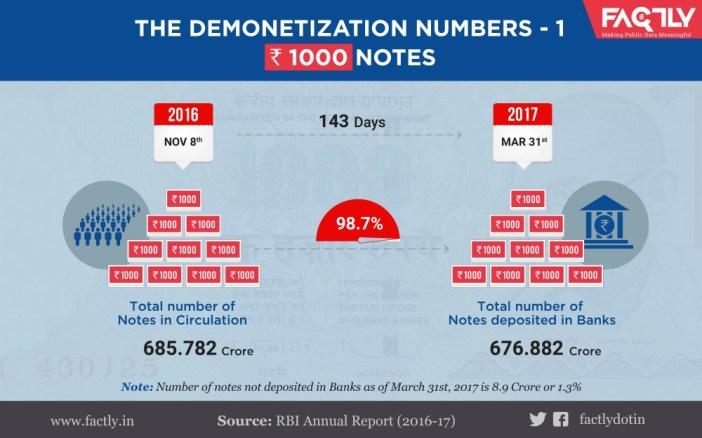 The demonetization story 01-01_1