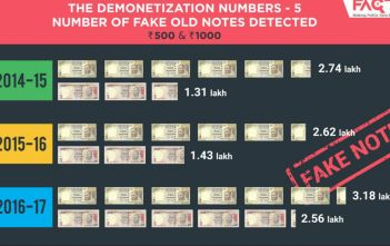 The Demonetization Numbers - Number of Fake Old Notes Detected