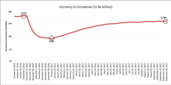 Currency is in circulation_Currency in Circulation