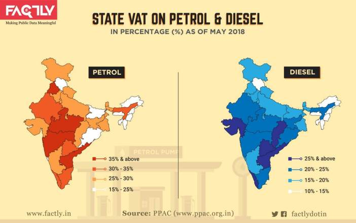 Taxes on Petrol and Diesel_infographic-02