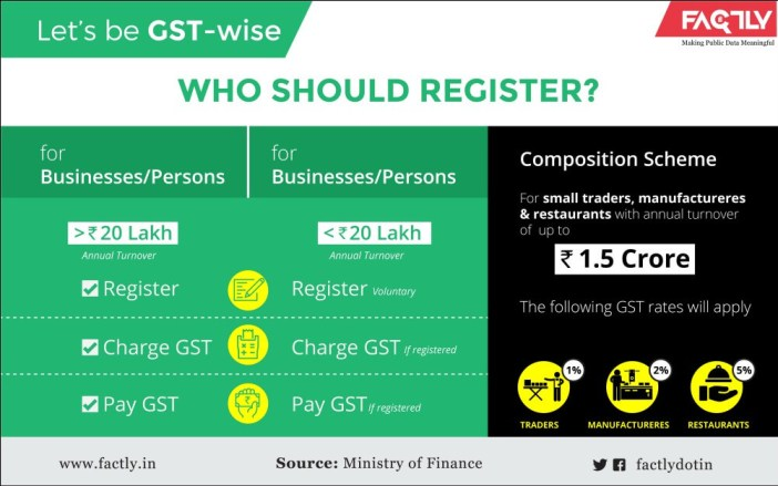 Let's be GST-wise new-01