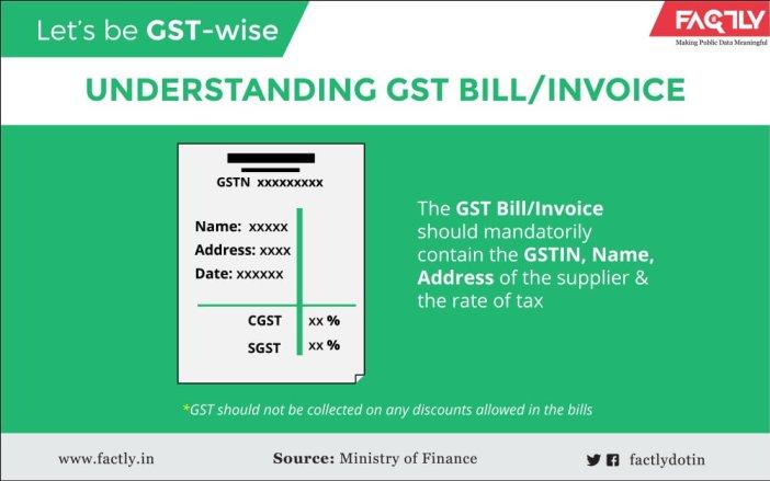 'GST-wise' Consumer_2