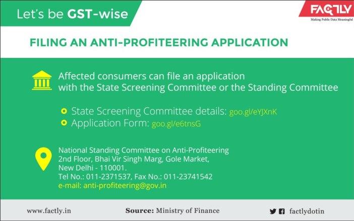 'GST-wise' Consumer_6