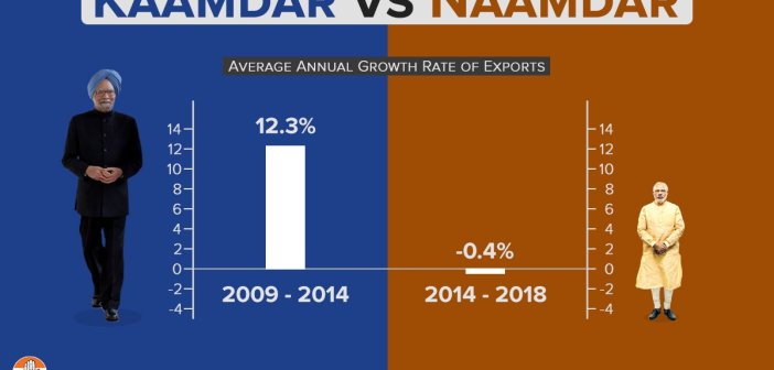Fact Check: In whose tenure did 'Exports' grow faster?