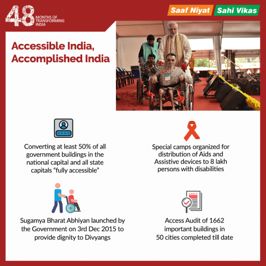 Accessibility for PwDs_infographics