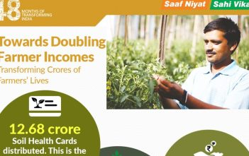 goal of doubling farmer's incomes_factly (1)