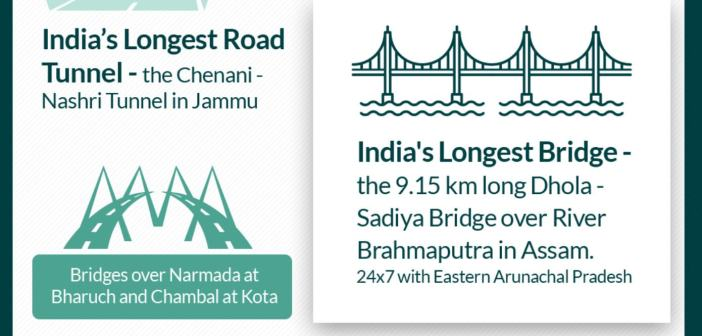 Government claims over construction of Road Tunnels_featured infographic