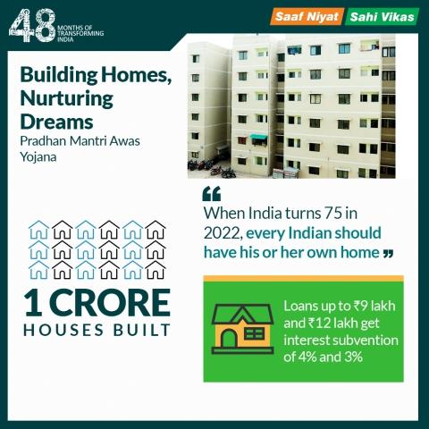 Pradhan Mantri Awaas Yojana_infographic