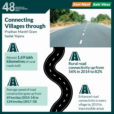 Rural Road construction_infographic (1)