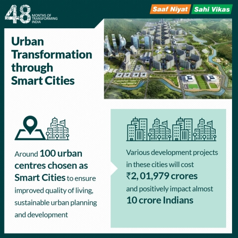Government claims on Smart Cities_infographic