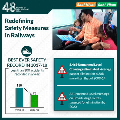 improving Safety in Railways_infographic