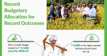 Fact Checking Government claims about various Agriculture related funds & Schemes
