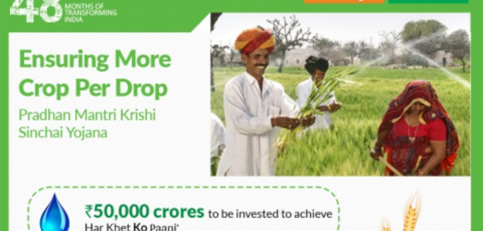 Fact Checking Government claims about Pradhan Mantri Krishi Sinchai Yojana