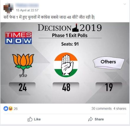 Times Now hasn't published any Exit Poll results after the