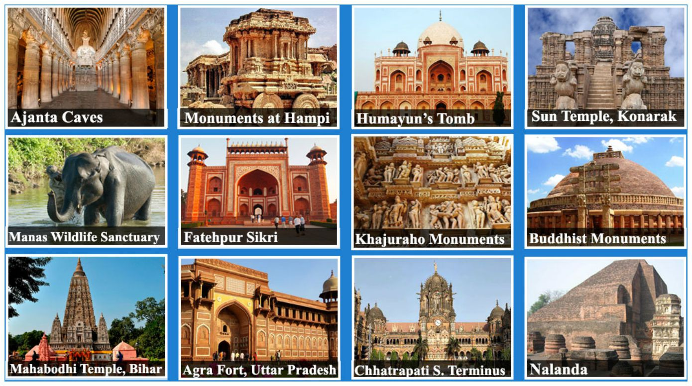 World heritage list factly factly for World heritage site list