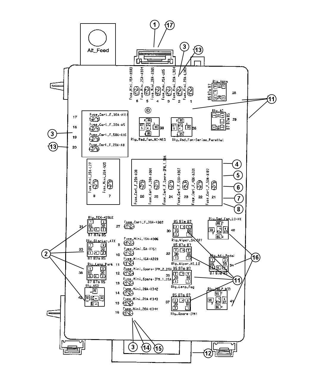 Chrysler 300 Fuse Diagram