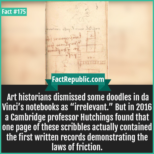"175-da vinci law of friction-Art historians dismissed some doodles in da Vinci's notebooks as ""irrelevant."" But in 2016 a Cambridge professor Hutchings found that one page of these scribbles actually contained the first written records demonstrating the laws of friction."
