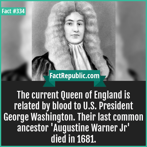 334. Warner jr-The current Queen of England is related by blood to U.S. President George Washington. Their last common ancestor 'Augustine Warner Jr' died in 1681.