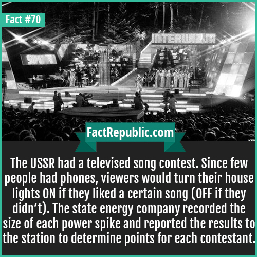 70. Soviet Song Contest-The USSR had a televised song contest. Since few people had phones, viewers would turn their house lights ON if they liked a certain song (OFF if they didn't). The state energy company recorded the size of each power spike and reported the results to the station to determine points for each contestant.