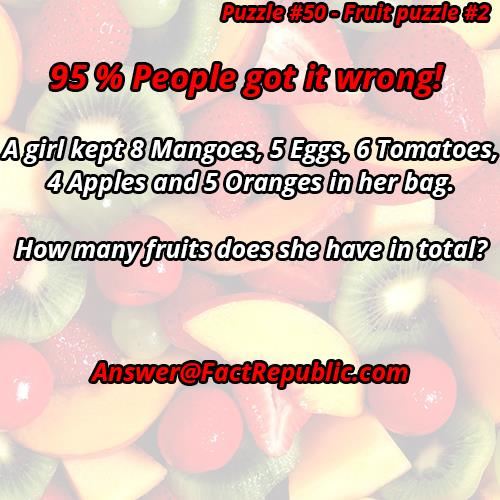 Puzzle 50 Fruit Puzzle 2 Answer. 95% People Got it wrong. A girl kept 8 mangoes, 5 eggs, 6 tomatoes, 4 apples and 5 oragnes in her bag. How many fruits does she have in total?