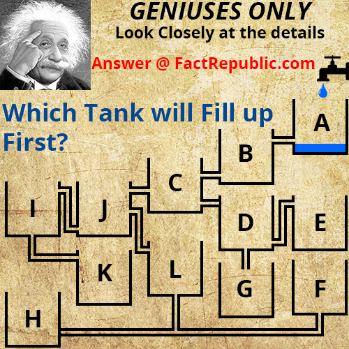 For genisuses only i bet you will fail solution betting in vedic astrology