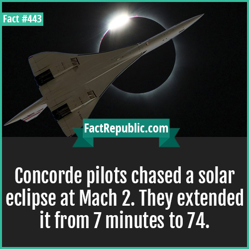 443. Concorde pilots-Concorde pilots chased a solar eclipse at Mach 2. They extended it from 7 minutes to 74.
