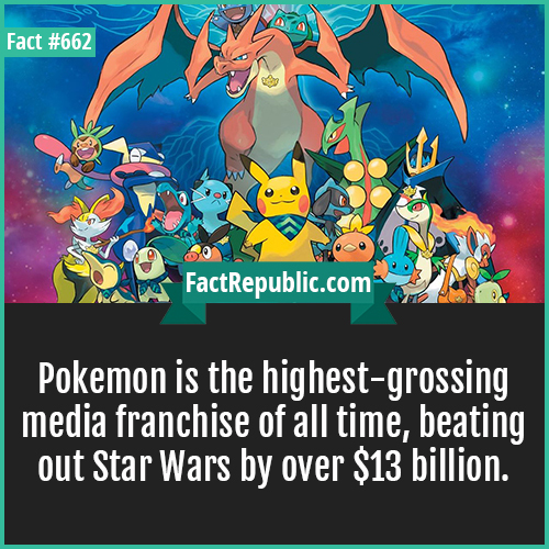 662. Pokemon-Pokemon is the highest-grossing media franchise of all time, beating out Star Wars by over $13 billion.