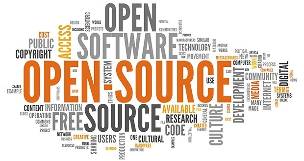 Word Cloud Open Source