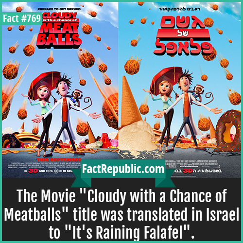 769. Its Raining Falafel-The Movie 'Cloudy with a Chance of Meatballs' title was translated in Israel to 'It's Raining Falafel'.