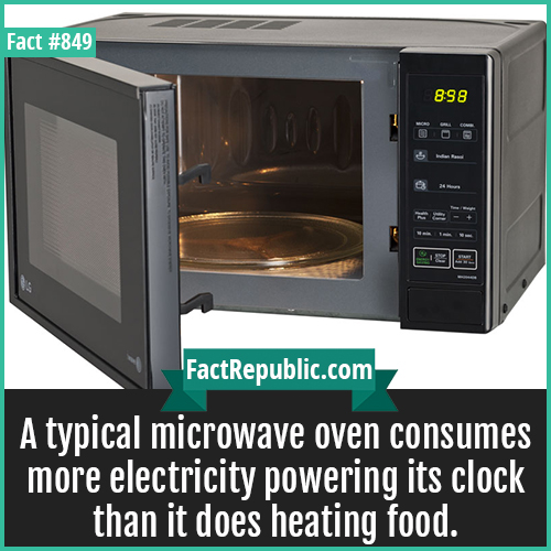849. Microwave Oven-A typical microwave oven consumes more electricity powering its clock than it does heating food.